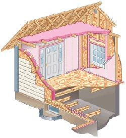 The Owens Corning EnergyComplete™ Home Insulation System for New Builds in Georgia, Tennessee, Florida, and Throughout the Southeast